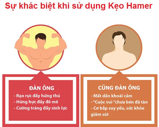 hamer-tang-cuong-sinh-luc-phai-manh-1