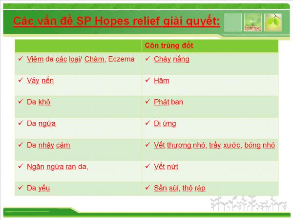 cong-dung-kem-eczema-vay-nen-viem-da-hopes-relief-60g